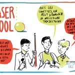 Laser Bool